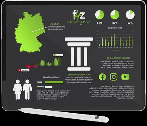 iPad Pro Analyse Fit4Zahn